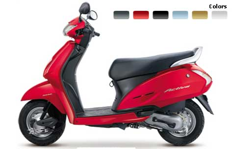 Honda Activa Review