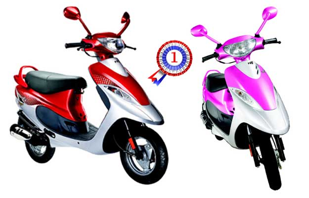 Top 10 Fuel Efficient Scooties in India