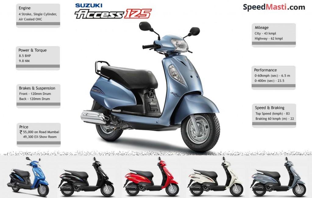 Suzuki Access Infographic