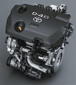Toyota Etios Liva engine