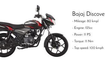 Bajaj Discover 125 Mileage
