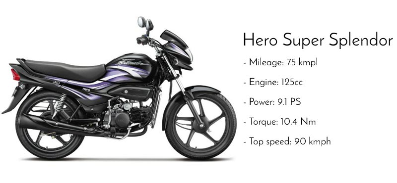 Hero Super Splendor Mileage