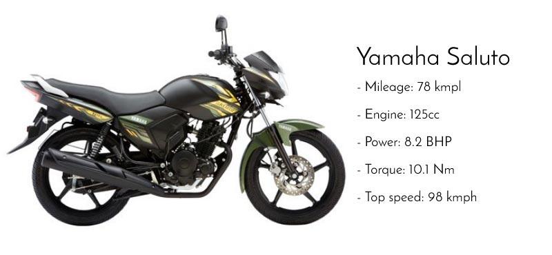Yamaha Saluto Mileage