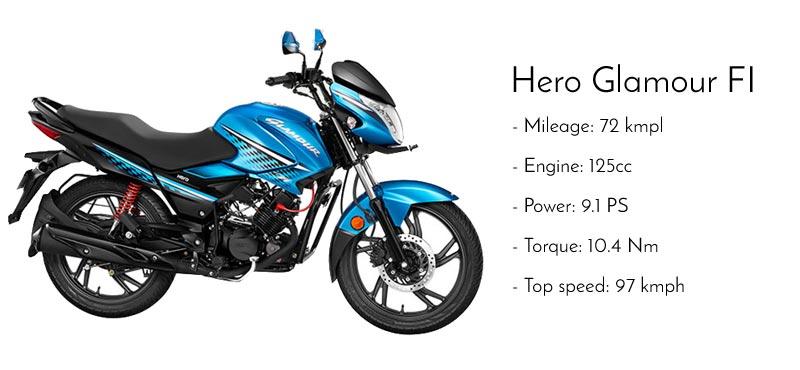 150cc 125cc Hero Glamour