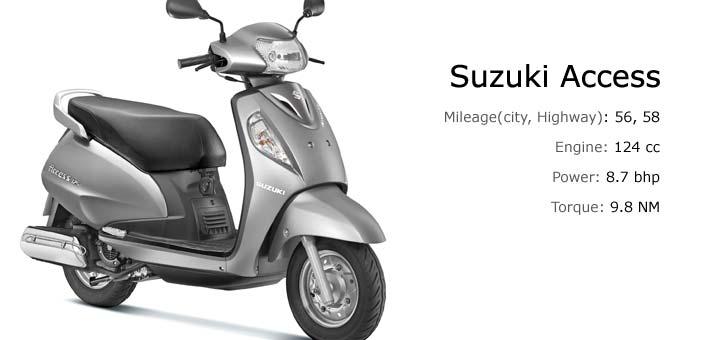 Suzuki access 125 average
